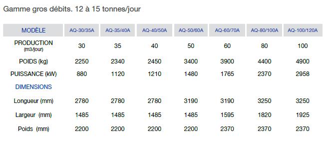 Evaporateur gros debit 12 15 tonnes B